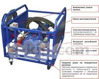 АПН-0,5 агрегат для перекачки нефтепродуктов фото