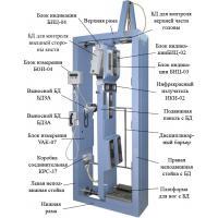Радиометр РЗБА-04-04М фото 1