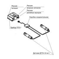 Устройство контроля перегрузки лифта УКП-2Ц фото 1