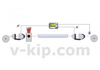 Система измерения диаметров ИД-30/80-2П - общий вид