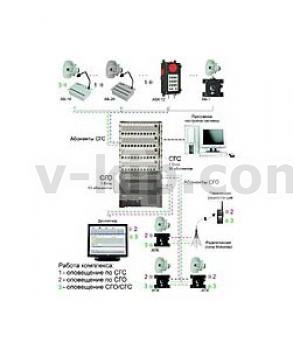 КГСО - комплекс громкоговорящей связи и оповещения фото 1