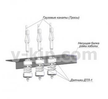 Устройство контроля загрузки лифта УКП-3К фото 1