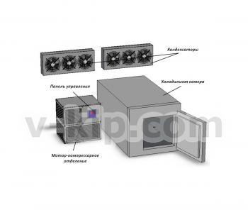 Установка для температурного воздействия на металлические детали УТИ 2000-Х-2/-70 ajnj 1
